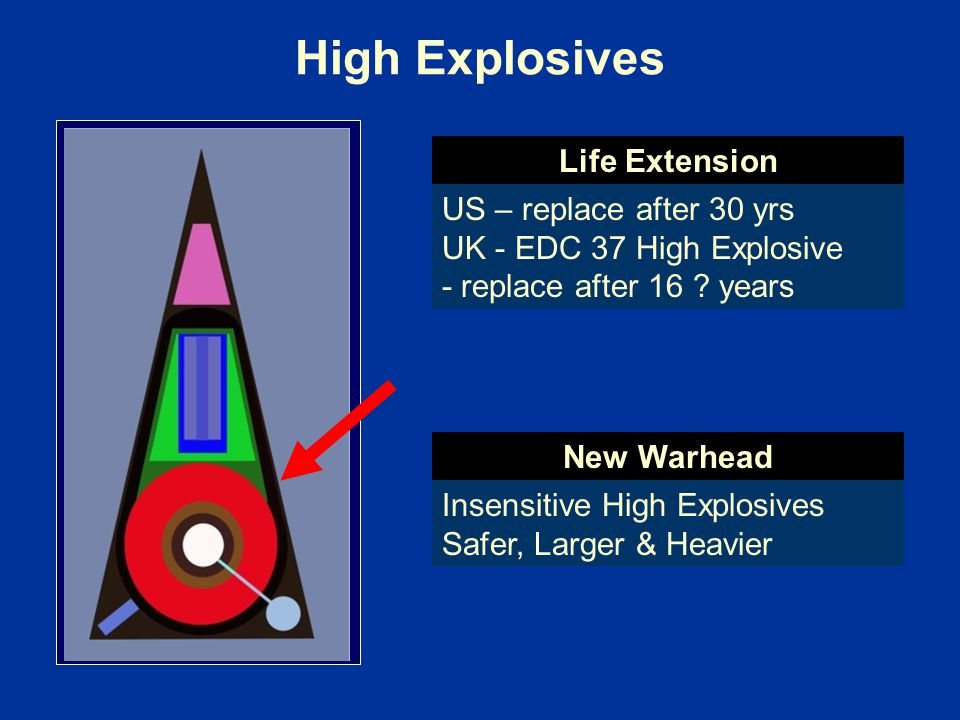 High Explosives Life Extension