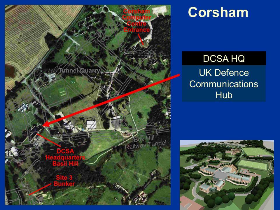UK Defence Communications Hub