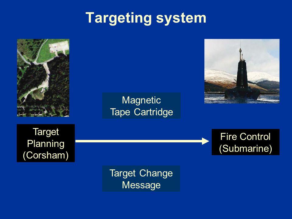 Targeting system Magnetic Tape Cartridge Target Planning (Corsham)