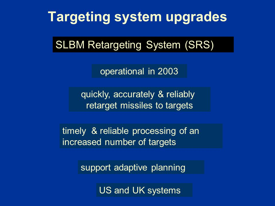 Targeting system upgrades