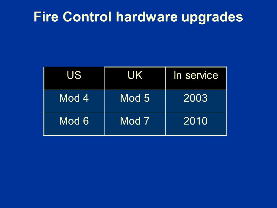 Fire Control hardware upgrades