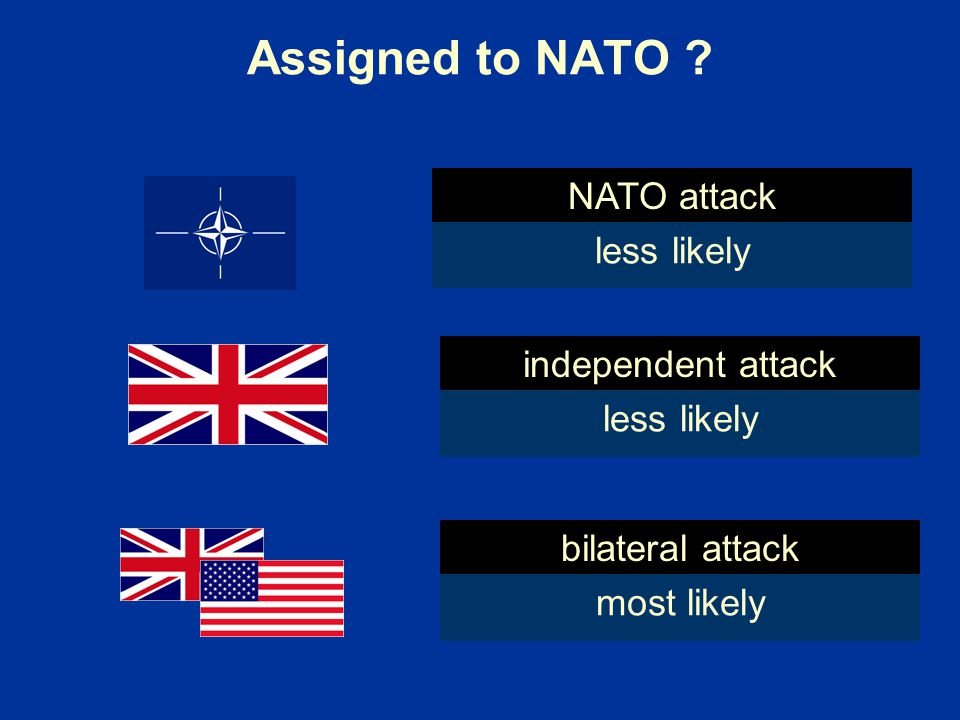 Assigned to NATO NATO attack less likely independent attack