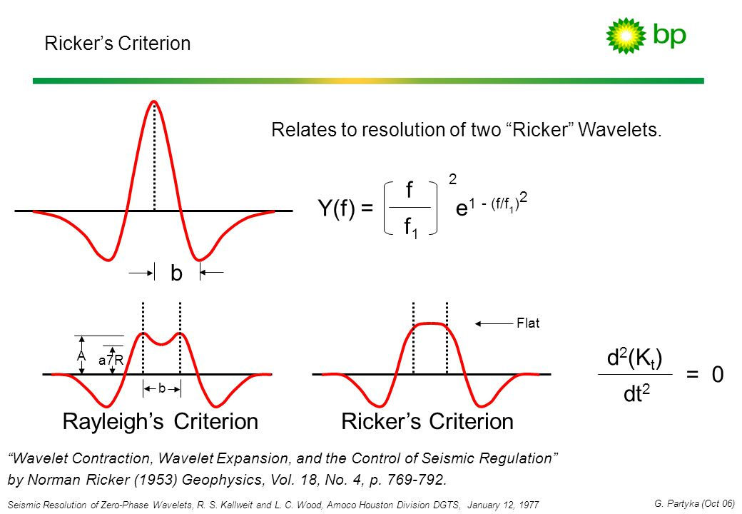 Relates to resolution of two Ricker Wavelets.