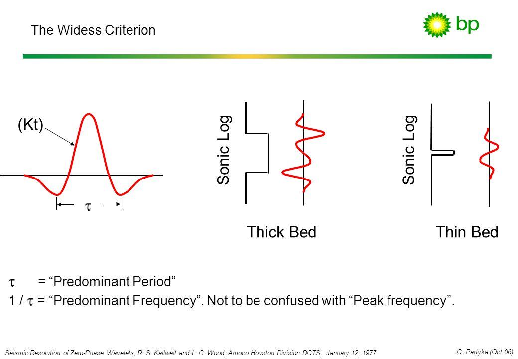 t = Predominant Period
