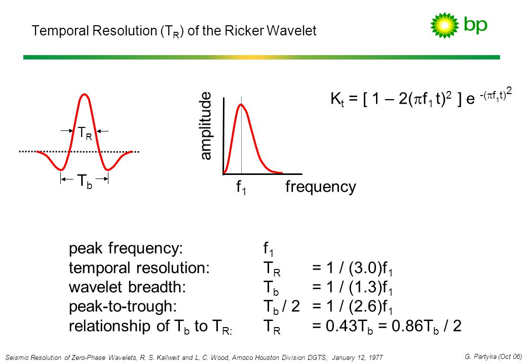 Temporal Resolution (TR) of the Ricker Wavelet