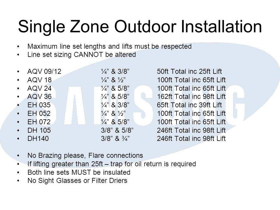 Single Zone Outdoor Installation