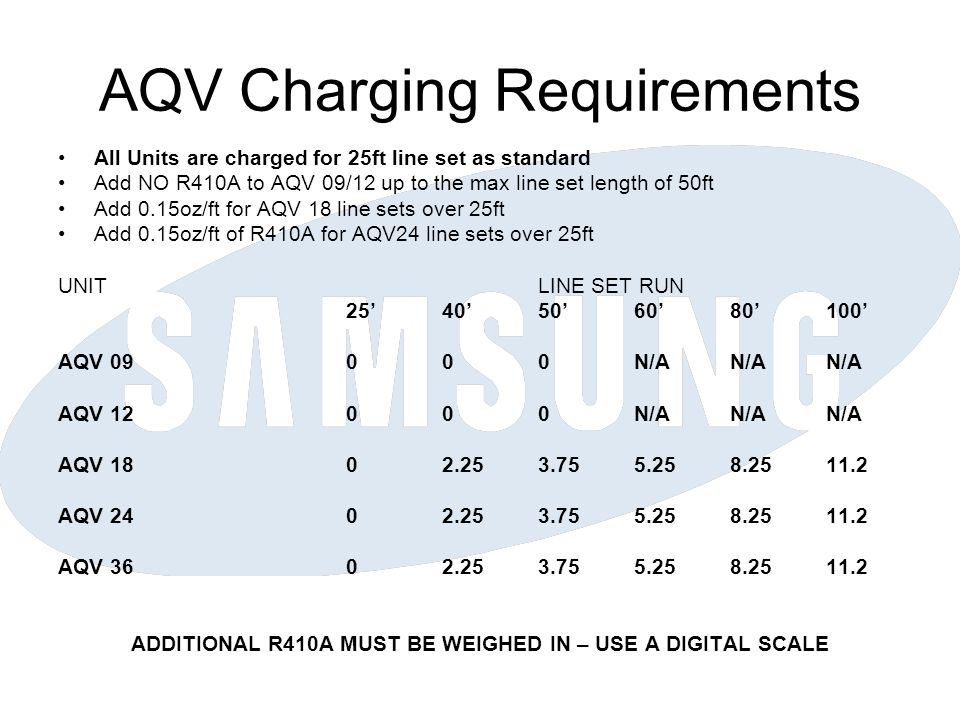 AQV Charging Requirements
