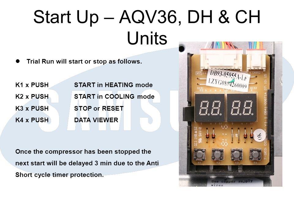 Start Up – AQV36, DH & CH Units