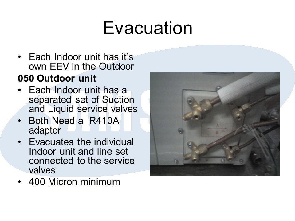 Evacuation Each Indoor unit has it's own EEV in the Outdoor