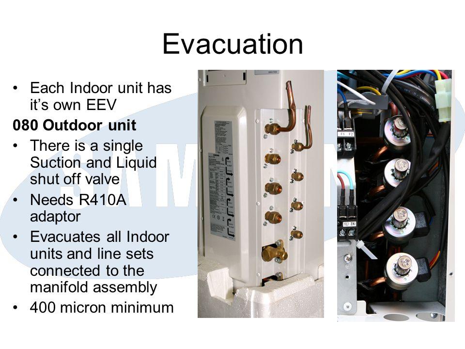 Evacuation Each Indoor unit has it's own EEV 080 Outdoor unit