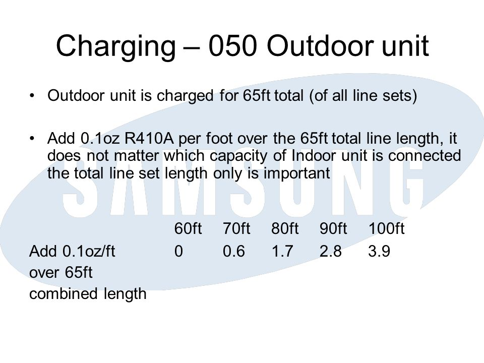 Charging – 050 Outdoor unit