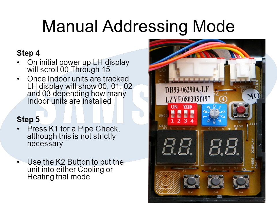 Manual Addressing Mode