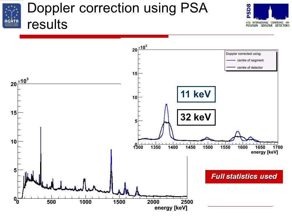 Doppler correction using PSA results