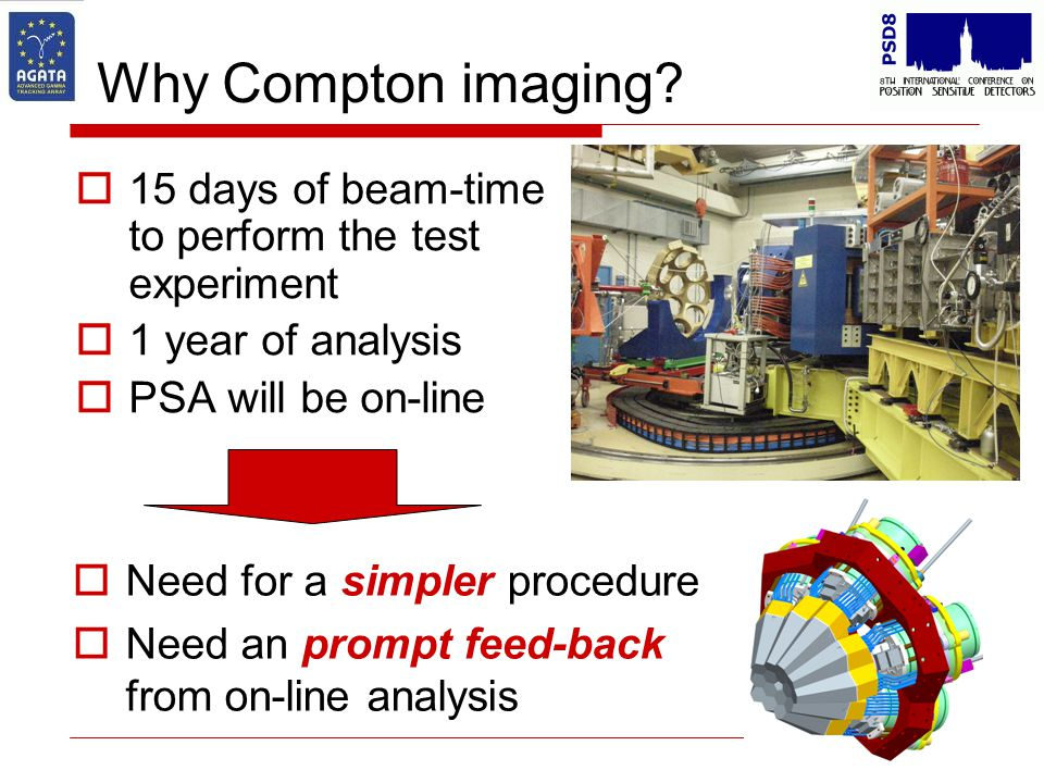 Why Compton imaging 15 days of beam-time to perform the test experiment. 1 year of analysis. PSA will be on-line.