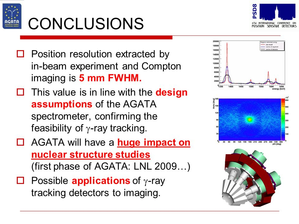 CONCLUSIONS Position resolution extracted by in-beam experiment and Compton imaging is 5 mm FWHM.