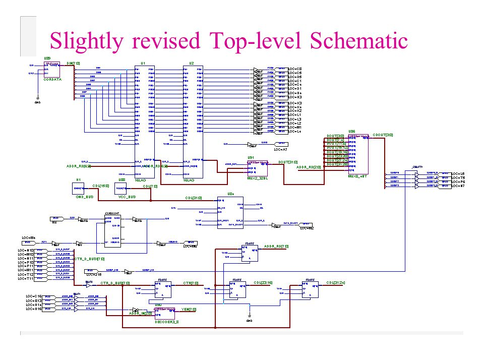 Slightly revised Top-level Schematic