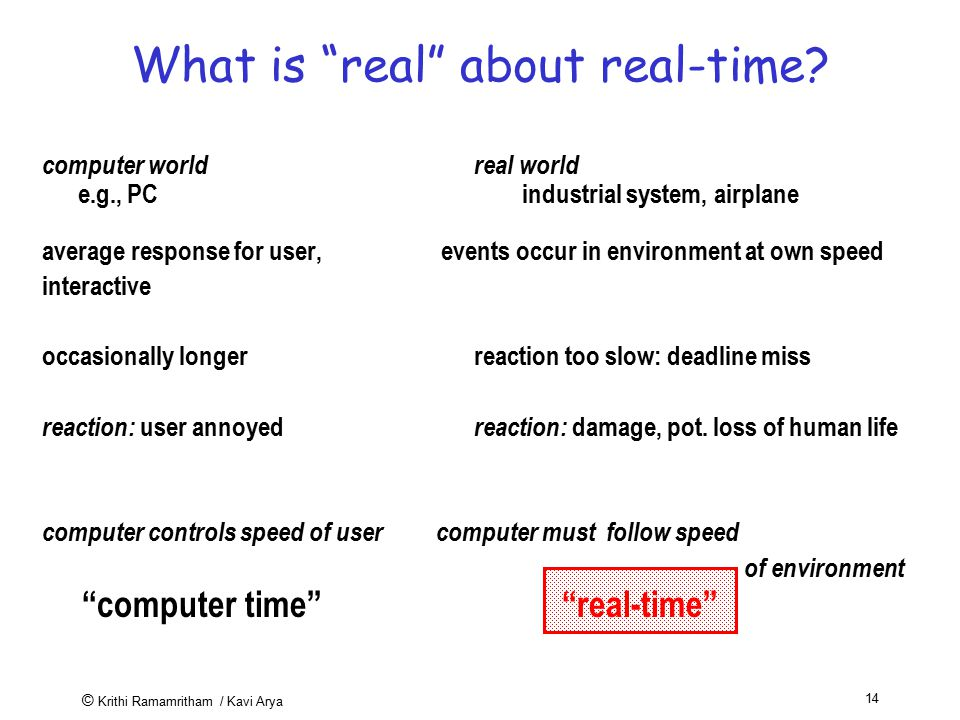 What is real about real-time