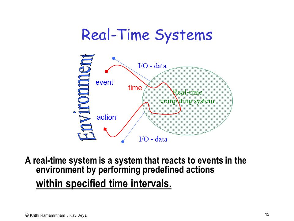 Real-Time Systems within specified time intervals.