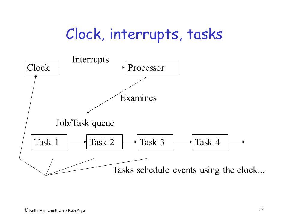 Clock, interrupts, tasks