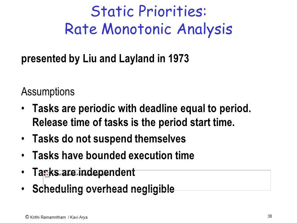 Static Priorities: Rate Monotonic Analysis
