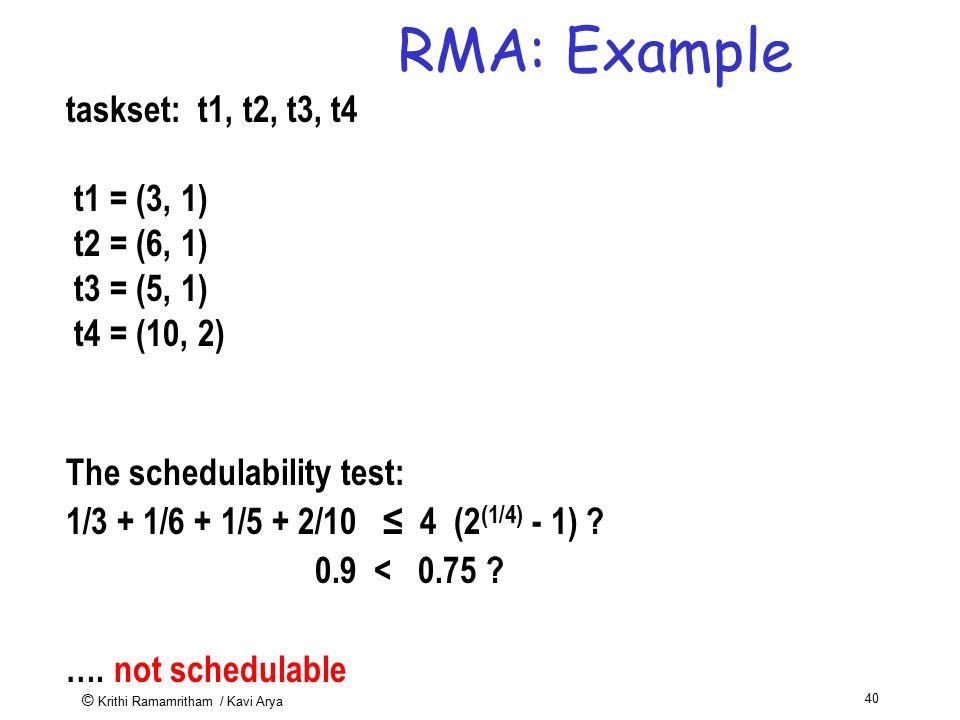 RMA: Example taskset: t1, t2, t3, t4 t1 = (3, 1) t2 = (6, 1)