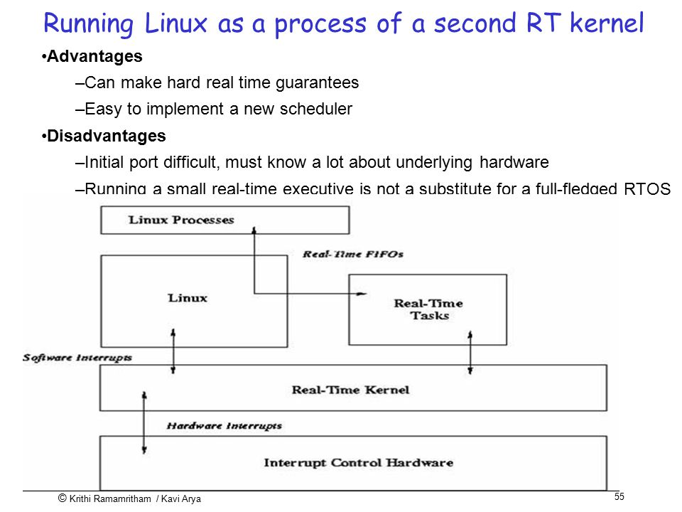 Running Linux as a process of a second RT kernel