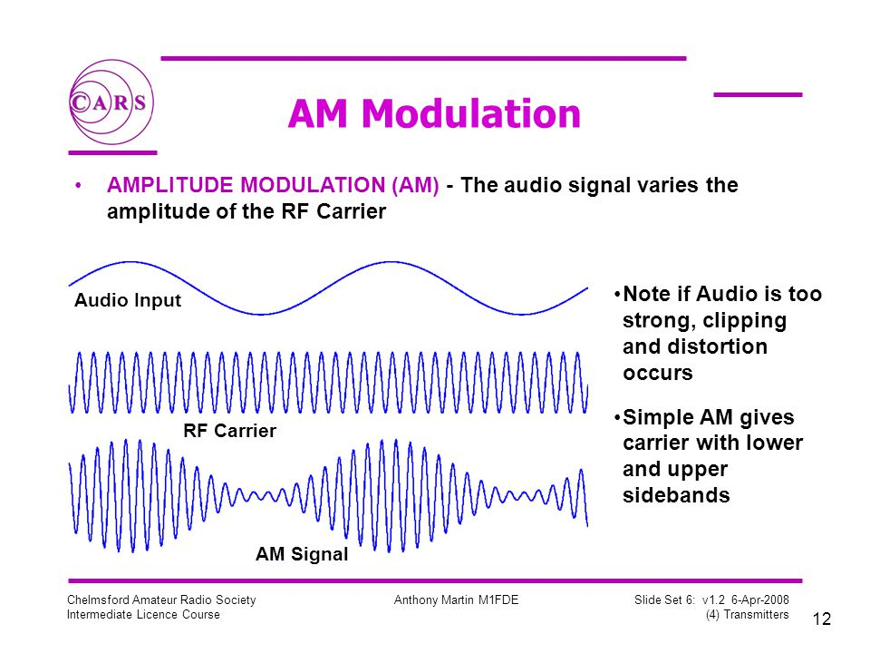 AM Modulation AMPLITUDE MODULATION (AM) - The audio signal varies the amplitude of the RF Carrier. RF Carrier.