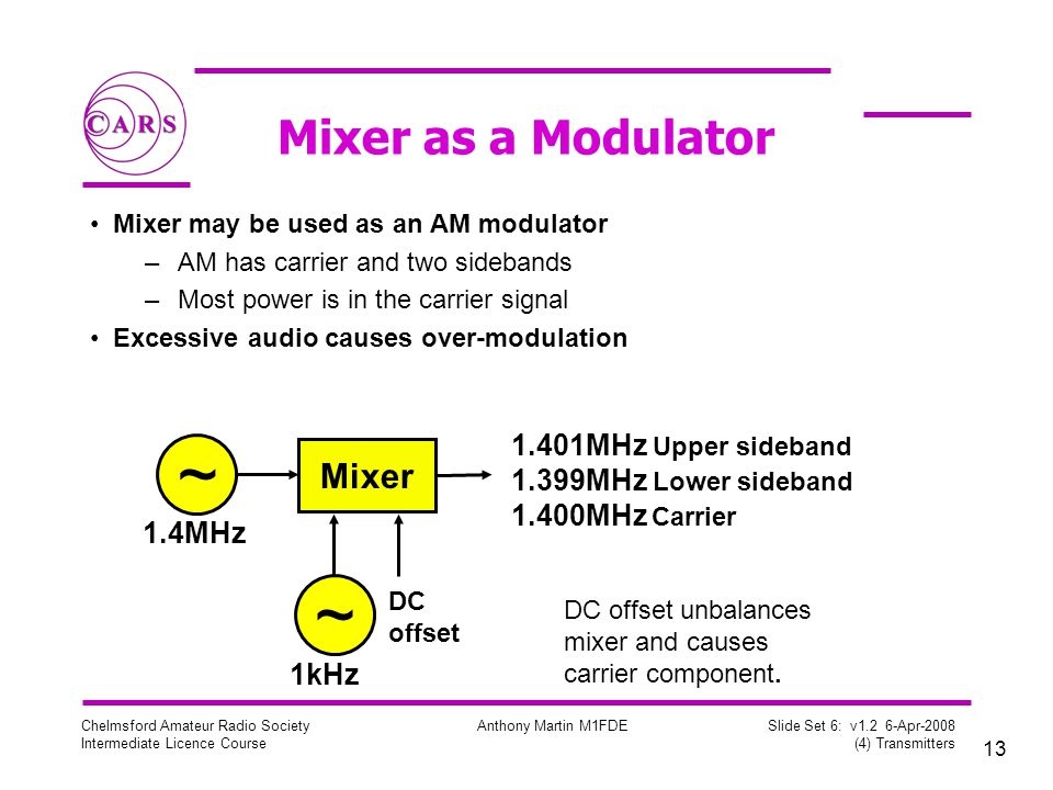 ~ ~ Mixer as a Modulator Mixer 1.401MHz Upper sideband