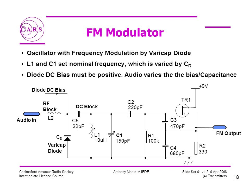 FM Modulator Oscillator with Frequency Modulation by Varicap Diode