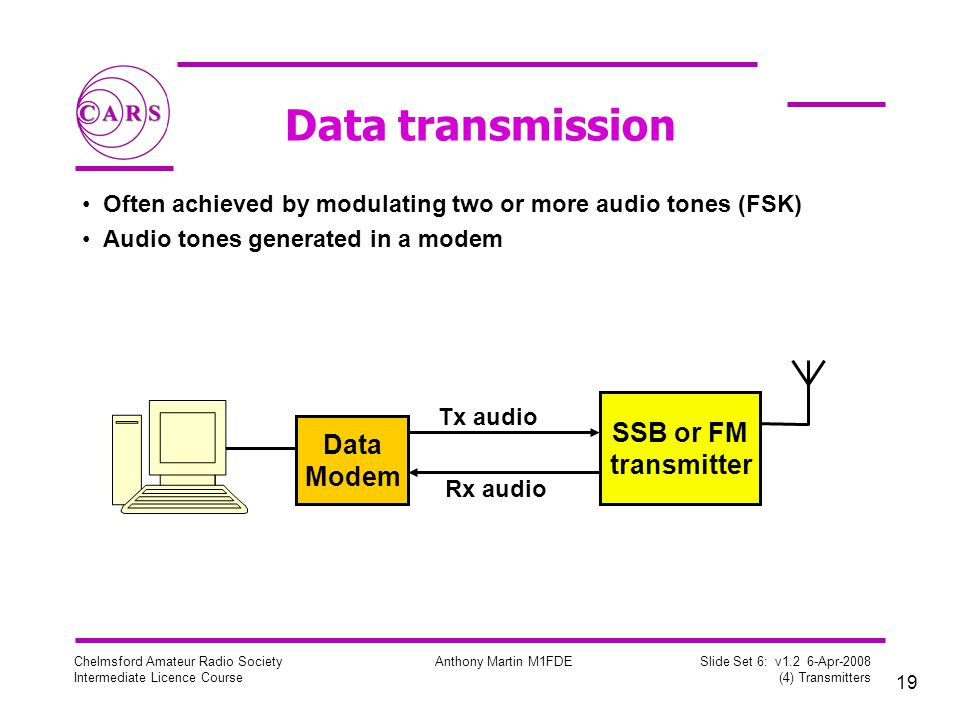 Data transmission SSB or FM Data transmitter Modem