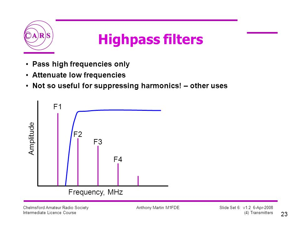 Highpass filters Pass high frequencies only Attenuate low frequencies