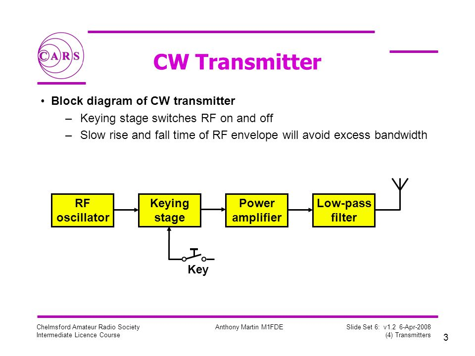 CW Transmitter Block diagram of CW transmitter