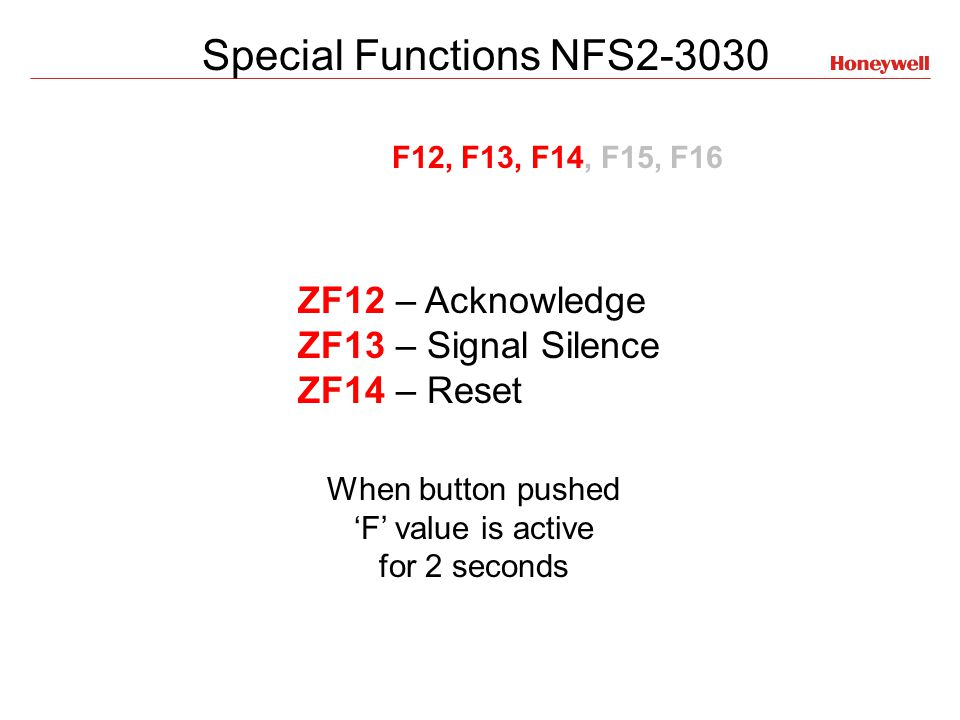 Special Functions NFS2-3030