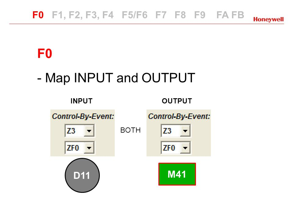 F0 Map INPUT and OUTPUT F0 F1, F2, F3, F4 F5/F6 F7 F8 F9 FA FB D11 M41