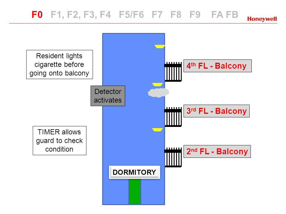 F0 F1, F2, F3, F4 F5/F6 F7 F8 F9 FA FB 4th FL - Balcony