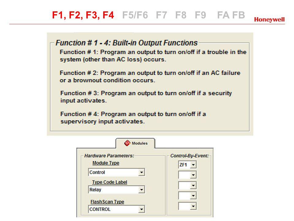 F0 F1, F2, F3, F4 F5/F6 F7 F8 F9 FA FB F1/F2/F3/F4