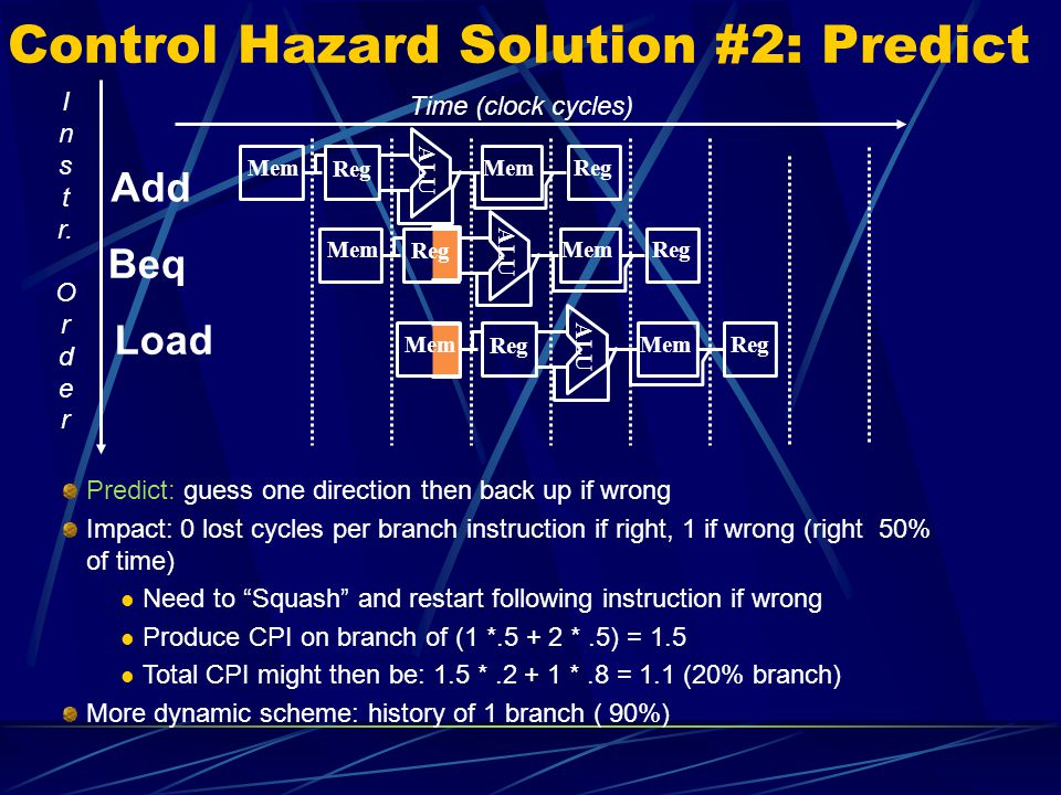 Control Hazard Solution #2: Predict