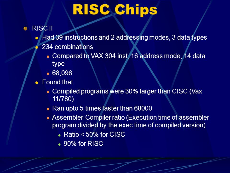 RISC Chips RISC II. Had 39 instructions and 2 addressing modes, 3 data types. 234 combinations.