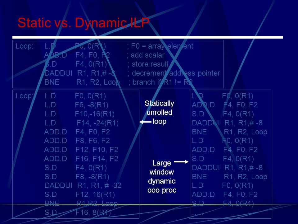Static vs. Dynamic ILP Loop: L.D F0, 0(R1) ; F0 = array element