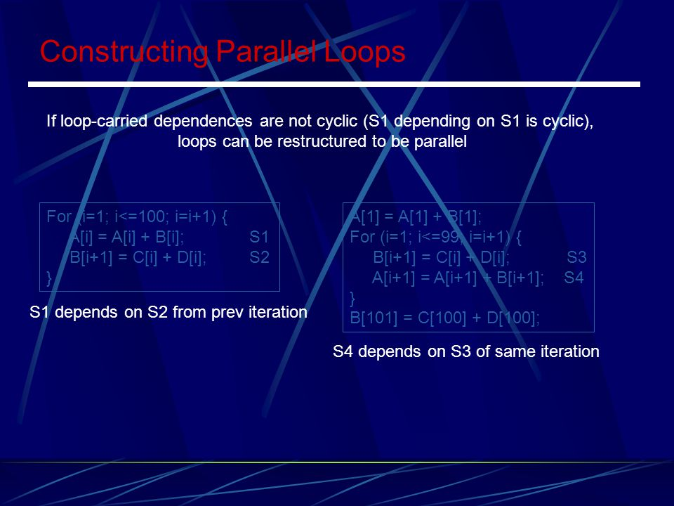 loops can be restructured to be parallel