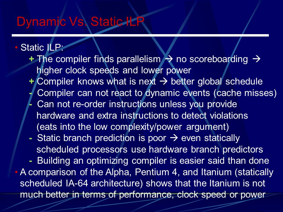 Dynamic Vs. Static ILP Static ILP: