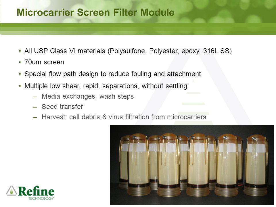 Microcarrier Screen Filter Module