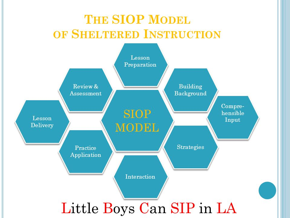 The SIOP Model of Sheltered Instruction