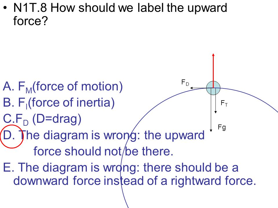 N1T.8 How should we label the upward force