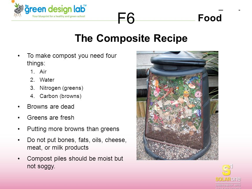 F6 The Composite Recipe To make compost you need four things: