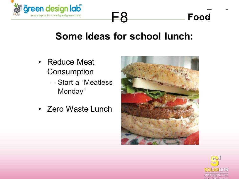 Some Ideas for school lunch: