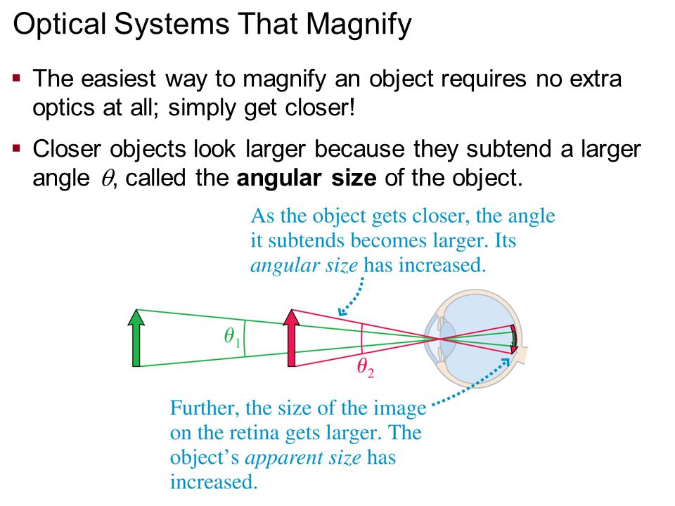 Optical Systems That Magnify