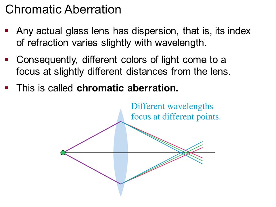 Chromatic Aberration Any actual glass lens has dispersion, that is, its index of refraction varies slightly with wavelength.