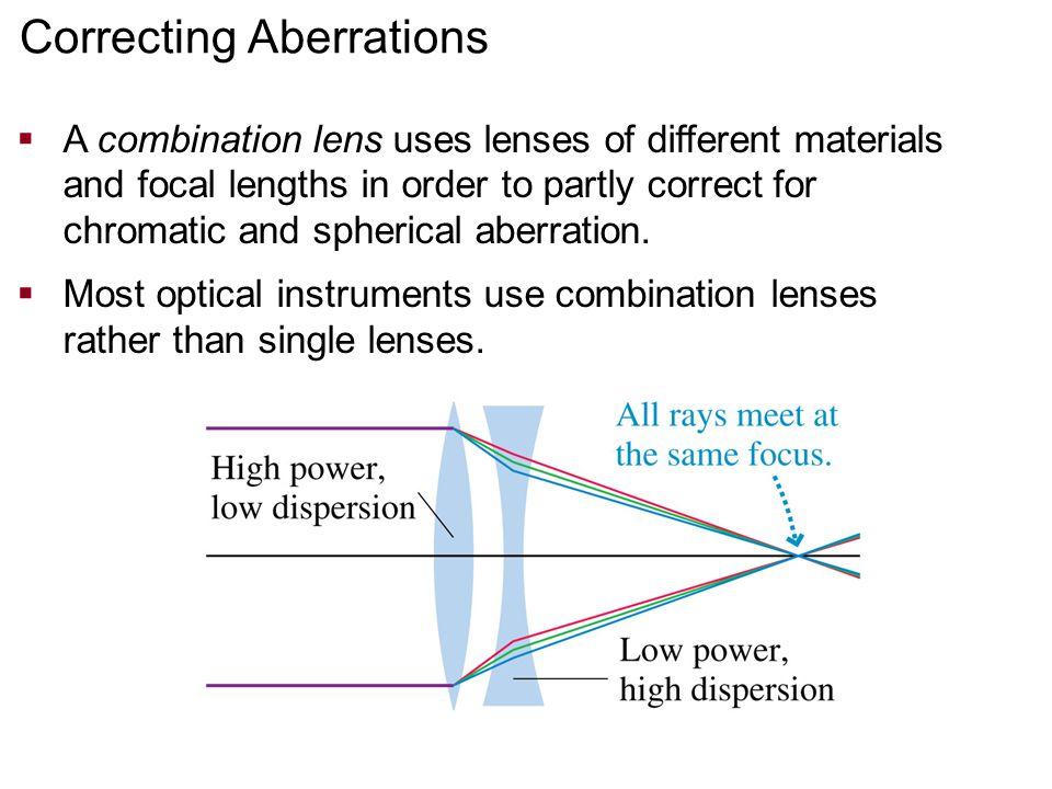 Correcting Aberrations