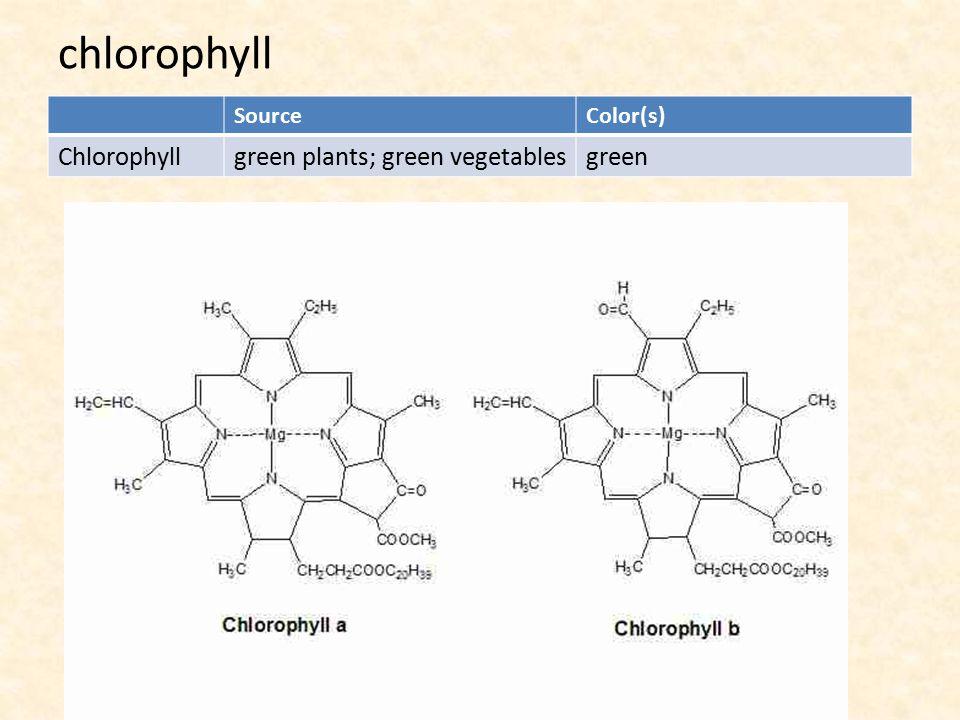 chlorophyll Chlorophyll green plants; green vegetables green Source